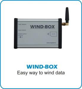 WINDBOX+OKVIR